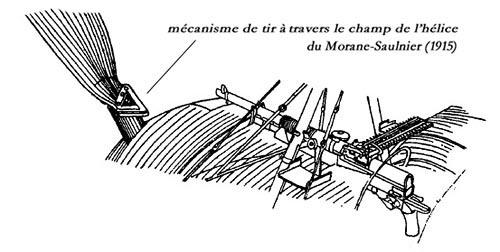 morane_interrupt_1_500 15. Juli 1915 - der erste Luftsieg mit einem Fokker Eindecker