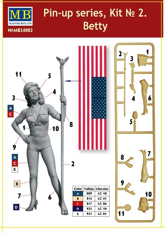"""MasterBox-24002-PinUp-Betty-Schachtelrückseite MasterBox neue """"Pin Up""""-Figuren im Maßstab 1:24"""