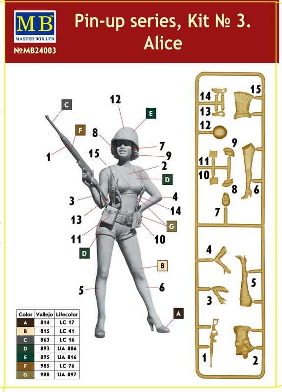 """MasterBox-24003-PinUp-Alice-Schachtelrückseite MasterBox neue """"Pin Up""""-Figuren im Maßstab 1:24"""