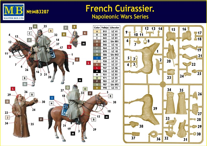 MasterBox-3207-French-Cuirassier-Schachtelrückseite MasterBox stellt neue Figuren vor - der französische Kürassier