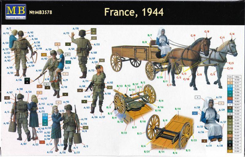 "MasterBox-3578-France-1944-15 ""France 1944"" - Vignette von Masterbox im Maßstab 1:35"