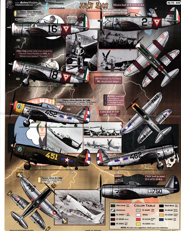 "Aztec-72044-Juicy-Jugs-P-47-Lateinamerika-1 Latin American P-47 Thunderbolts ""Juicy Jugs"" von Aztec (1:72 und 1:48)"
