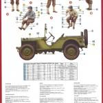 Anleitung4-150x150 Miniart U.S. 4x4 Truck Bantam 40 BRC w/Crew 1:35