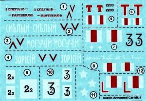 MasterBox-72008-Austin-Mk.-IV-7-300x208 Austin Mk. III und Mk. IV von MasterBox im Maßstab 1:72