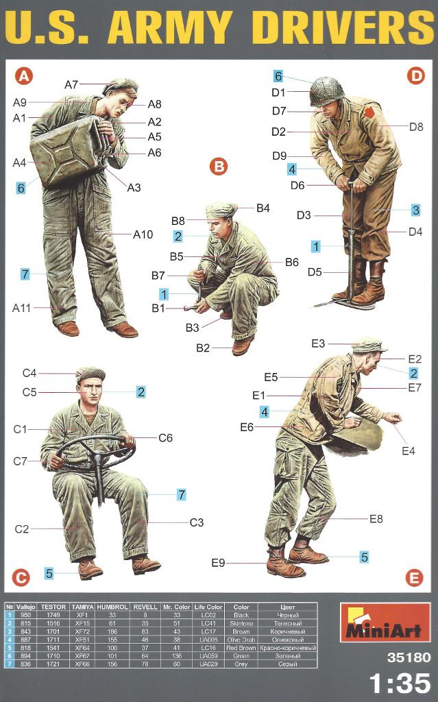 2 U.S. Army Drivers Miniart 35180 1:35