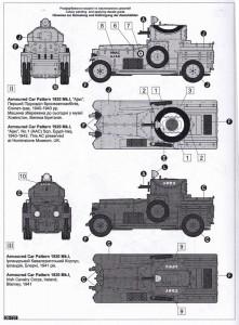 Roden-Ro731-RollsRoyce-British-Armoured-Car-1zu72-27-221x300 Rolls Royce Armoured Car von Roden im Maßstab1:72