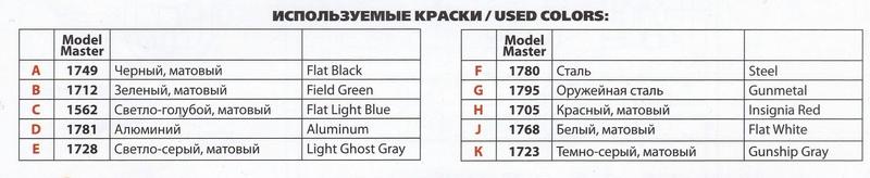 ICM-Polikarpov-I-153-1zu48-24 Polikarpov I-153 von ICM (1:48)