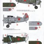 ICM-Polikarpov-I-153-1zu48-30-150x150 Polikarpov I-153 von ICM (1:48)