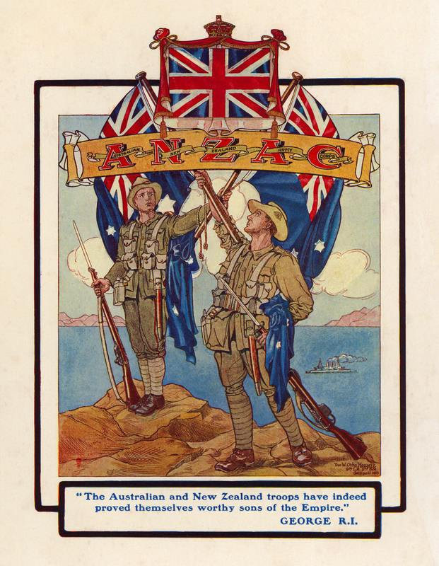 Plakat-ANZAC-day 25. April : ANZAC-Day