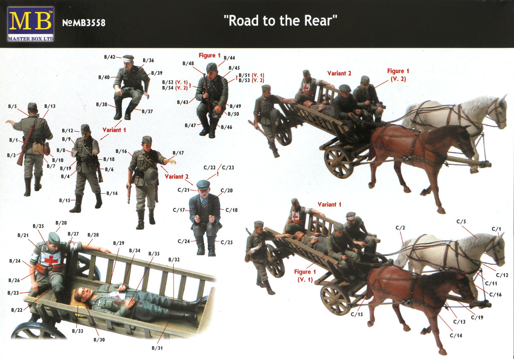02-2 Road to the Rear 1:35 Master Box (MB3558)
