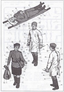 ICM-35551-Soviet-Medical-personnel-9-210x300 ICM 35551 Soviet Medical personnel (9)