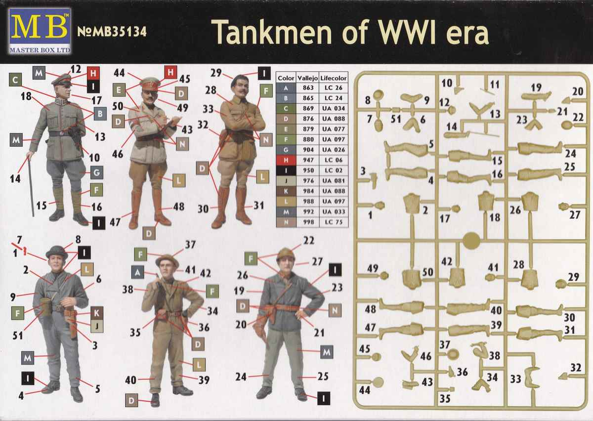 MasterBox-35134-Tankmen-of-WW-I-era-16 Tankmen of WorldWar One ( Master Box # 35134 )
