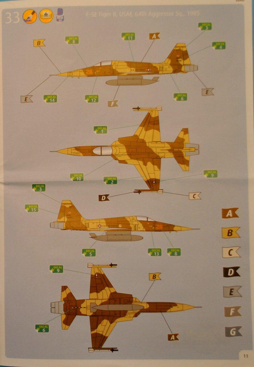 Revell-03947-Northrop-F-5E-Tiger-II-3 Northtrop F-5E Tiger II im Maßstab 1:144 von Revell 03947