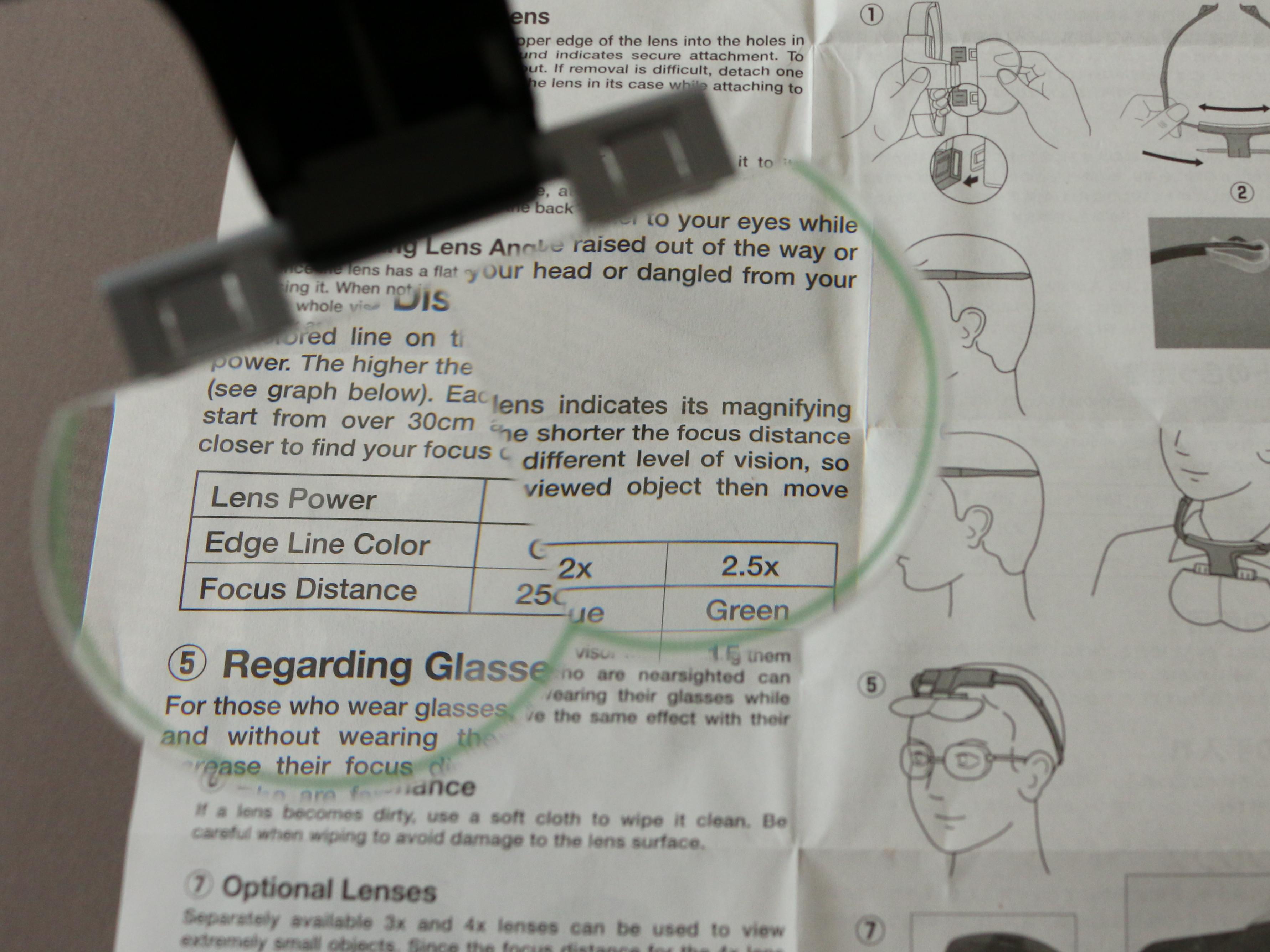 Test Kopflupe (Magnifying Visor) von Tamiya
