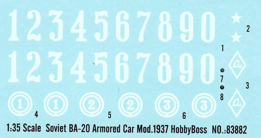 HobbyBoss-BA-20-Decals BA-20 von HobbyBoss 1:35