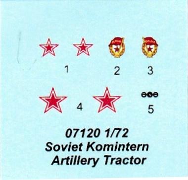 Trumpeter-7120-Komintern-Artillery-tractor-2 Artillerietraktor Komintern im Maßstab 1:72 von Trumpeter (# 07120 )