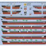 11_Bauanleitung_11-e1483302465339-150x150 Bismarck Platinum Edition von Revell 1:350