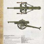 First-to-Fight-75mm-Schneider-wz-14-150x150 polnische 75mm Feldkanone Schneider wz. 1897 First to Fight 1:72