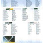 Revell-05144-Bismarck-Platinum-06_Bauanleitung_06-150x150 Bismarck Platinum Edition von Revell 1:350