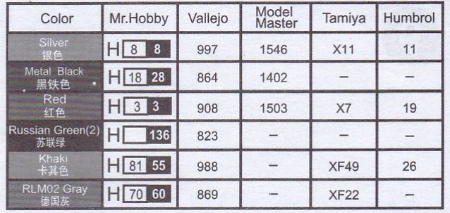 Trumpeter-07110-Soviet-Voroshilovets-Tractor-2 Soviet Artillery Tractor Voroshilovets von Trumpeter 1:72