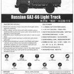 1-1-150x150 Russian GAZ-66 Light Truck Trumpeter 01016 (1:35)