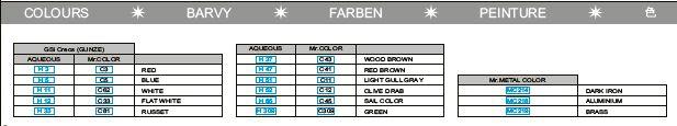 Eduard-82131-SE.5a-Wolseley-Viper-Farben Die neue SE.5a Wolseley Viper von Eduard in 1:48 (# 82131 )