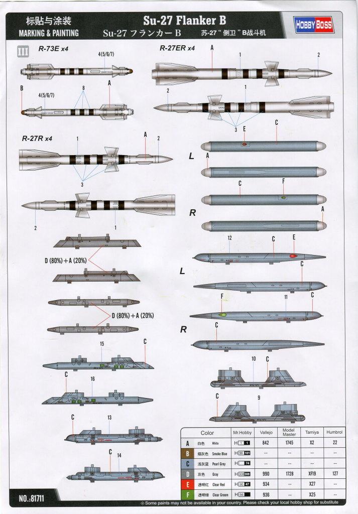 Hobby-Boss_Su-27_69 Su-27 Flanker B - Hobby Boss 1/48 --- 81711