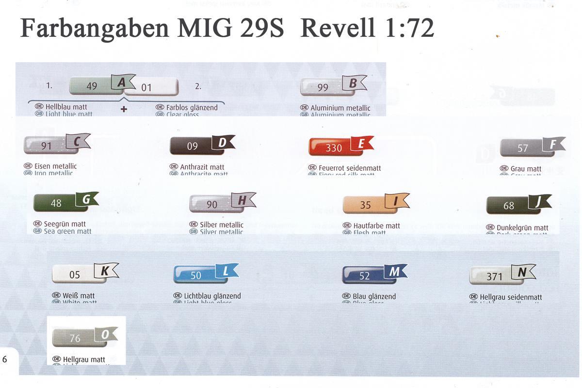 Revell-03936-MiG-29S-1zu72-5 MiG-29S Fulcrum von Revell (1:72; # 03936 )
