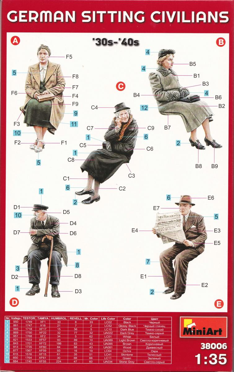 MiniArt-38006-German-Sitting-Civilians-30s-40s-8 German sitting civilians 1930s - 1940s  MiniArt 38006