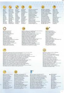 Anleitung03-207x300 Anleitung03
