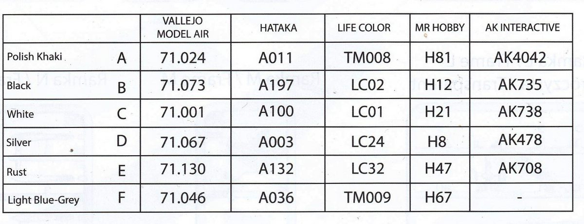 IBG-72505-PZL-P-23A-Karas-34 PZL P.23 Karas im Maßstab 1:72 von IBG # 72505