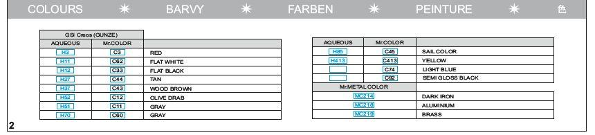 Eduard-7039-Fokker-Dr.I-Profipack-Farben Fokker Dr.I Profipack von Eduard in 1:72 (# 7039)