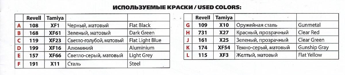 ICM-32001-I-16-Typ-24-39 Polikarpov I-16 Typ 24 in 1:32 von ICM (32001)