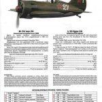 ICM-32001-I-16-Typ-24-40-150x150 Polikarpov I-16 Typ 24 in 1:32 von ICM (32001)