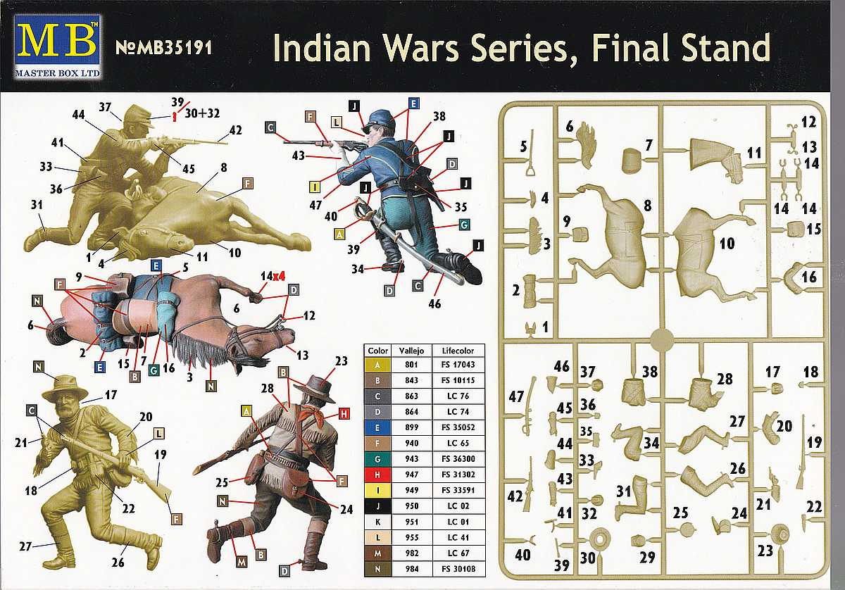 MasterBox-35191-Indian-Wars-Final-Stand-2 Indian Wars: The Final Stand in 1:35 von Master Box 35191