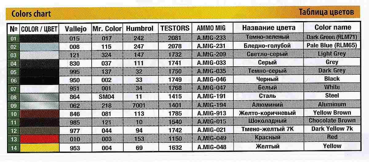 MiniArt-41001-Fl-282-V6-Kolibri-17 Flettner Fl 282 V-6 Kolibri im Maßstab 1:35 von MiniArt 41001