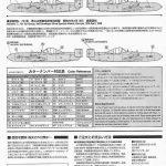 Fine-Molds-FB-15-Yokosuka-MXY7-Ohka-Typ-11-25-150x150 Yokosuka MXY 7 Ohka 11 im Maßstab 1:48 von Fine Molds FB 15