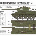 Zvezda-3687-T-34-85-Mod.-1944-4-150x150 T-34/85 Modell 1944 in 1:35 von Zvezda # 3687