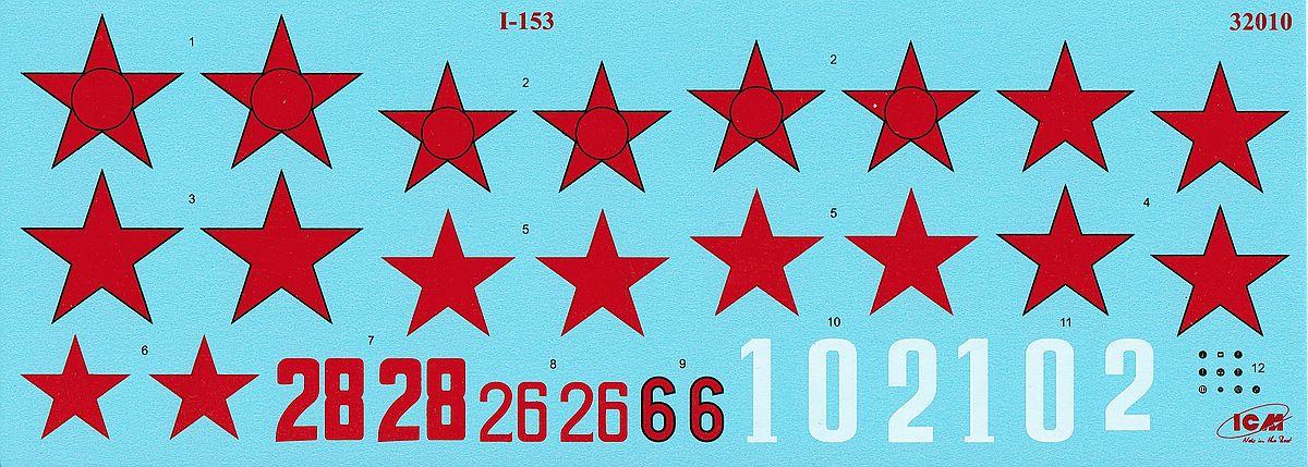 ICM-32010-Polikarpov-I-153-Tschaika-63 Polikarpov I-153 Tschaika im Maßstab 1:32 von ICM 32010