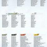 Revell-03909-OV-10A-Bronco-19-150x150 OV-10A Bronco im Maßstab 1:72 von Revell 03909