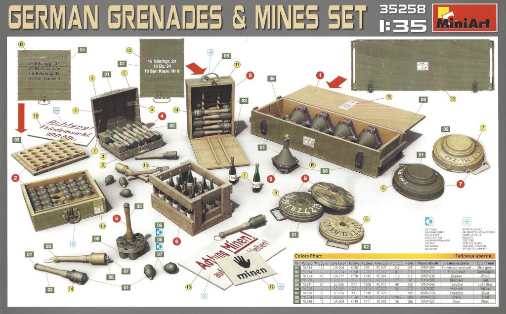Anleitung3-1 German Grenades & Mines Set 1:35 Miniart (#35258)