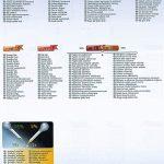 """Revell-07049-VW-T1-Bulli-Kastenwagen-16-150x150 VW T1 Kastenwagen """"Renndienst"""" im Maßstab 1:16 von Revell 07049"""