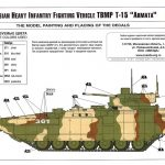 Zvezda-3681-T-15-Armata-Bemalungsschemen-2-150x150 Schützenpanzer T-15 Armata in 1:35 von Zvezda 3681