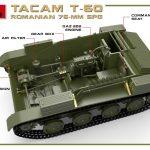MiniArt-35240-TACAM-T-60-11-150x150 Rumänischer 7,62mm Panzerjäger TACAM auf Fahrgestell T-60 von MiniArt 35240