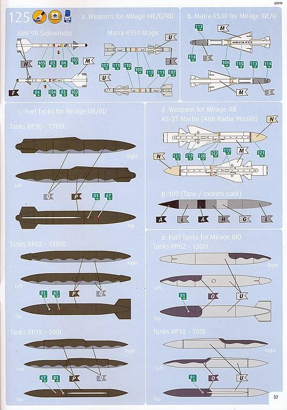 Revell-03919-MIRAGE-III-E-RD-O-60 Mirage III E/RD/O im Maßstab 1:32 von Revell 03919