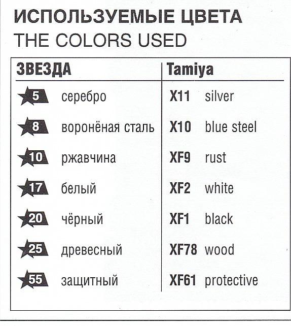 Zvezda-5061-T-35-Soviet-Heavy-Tank-1zu72-21 Soviet Heavy Tank T-35 im Maßstab 1:72 von Zvezda 5091