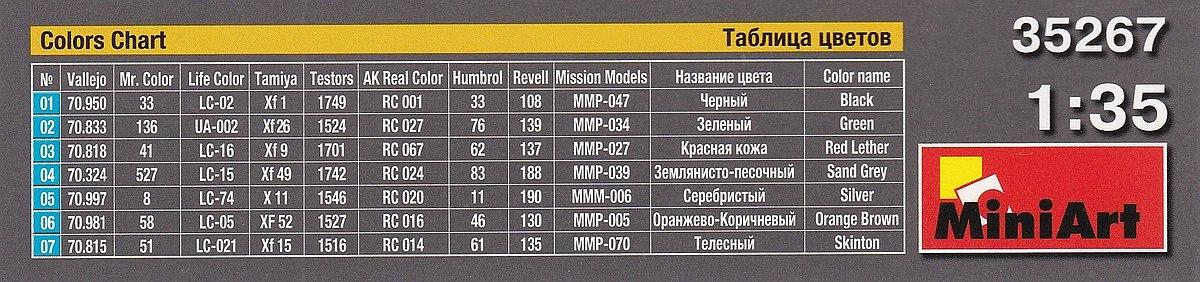 MiniArt-35267-Polish-Tank-Crew-15 Polish Tank Crew (1939) im Maßstab 1:35 von MiniArt 35267