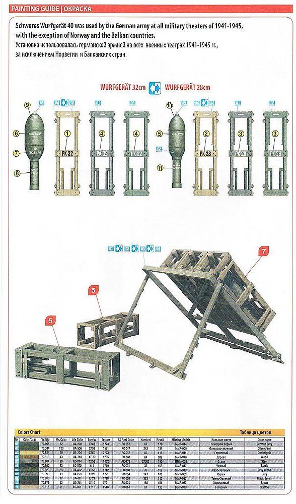 MiniArt-35273-schweres-Wurfgerät-40-1 Schweres Wurfgerät 40 im Maßstab 1:35 von MiniArt 35273