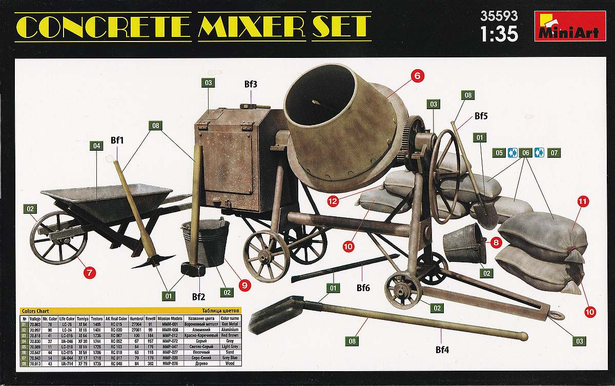 MiniArt-35593-Concrete-Mixer-Set-16 Concrete Mixer set im Maßstab 1.35 von MiniArt 35593