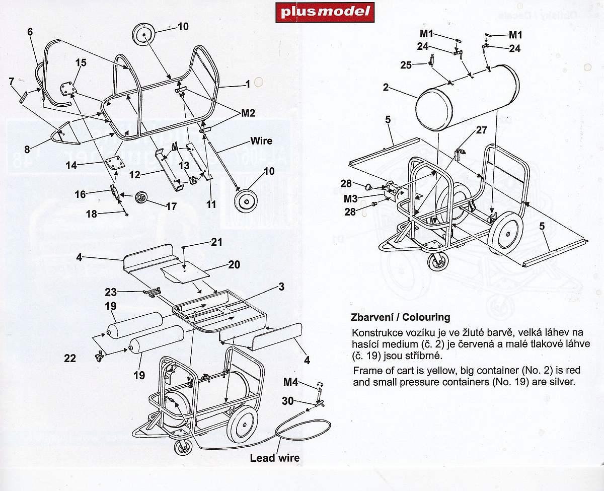 PlusMOdel-AL-4067-Flightline-Extinguisher-3 Flightline Extinguisher im Maßstab 1:48 von PlusModel AL 4067